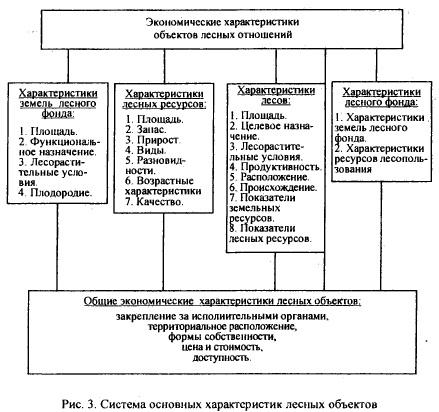 Российской Федерации в