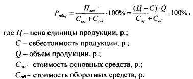 Рассчитать уровень рентабельности производства формула