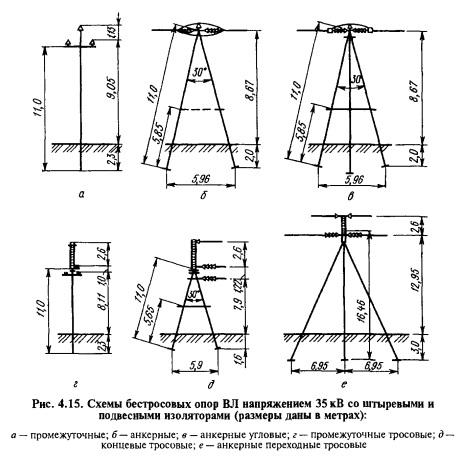 схемы железобетонных опор