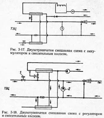 3-17): аккумулятором горячей