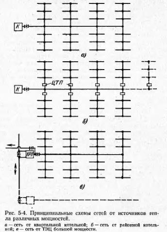 5-4 показана эволюция схем