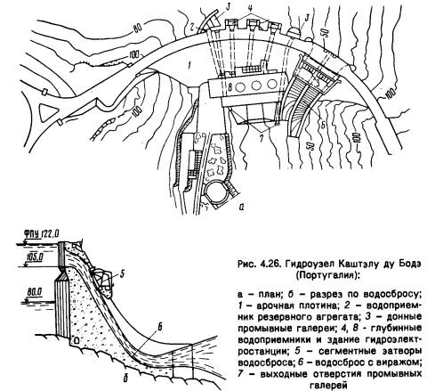 Состав основных сооружений