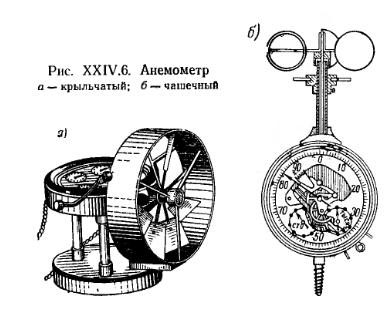 При измерениях анемометр
