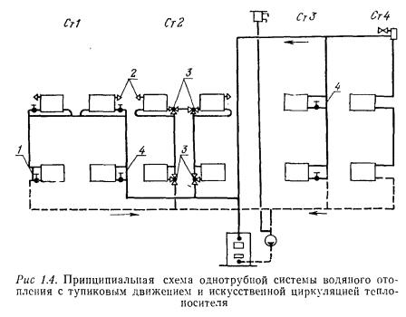 Схема системы отопления верхняя подача