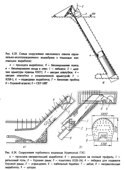 6.24 показана схема сооружения