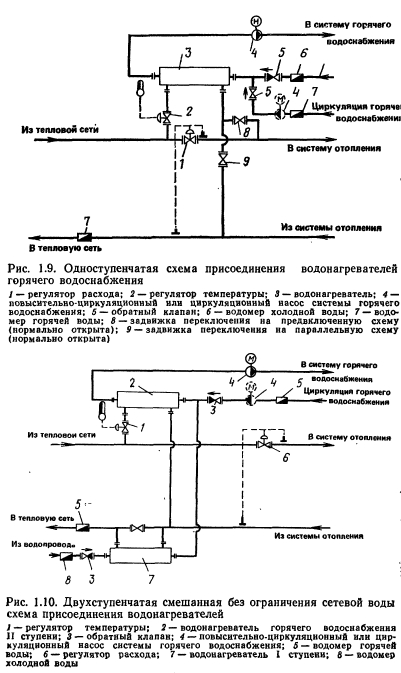 Схемы присоединения водонагревателей к тепловым сетям