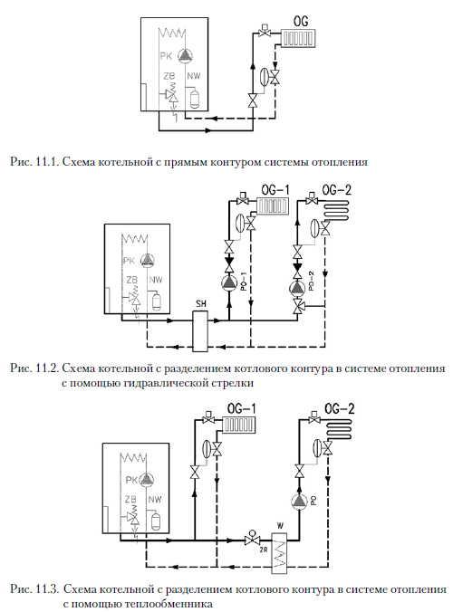 Монтажные схемы теплообменников котельных течь масла двигатель опель астра h z18xer из теплообменника