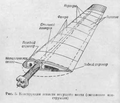Как сделать лопасти для вертолета своими руками