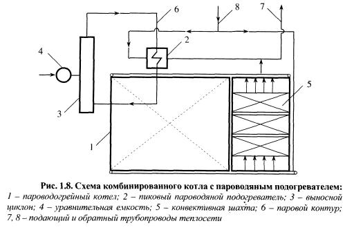 Схема Включения Парового Котла Образец - фото 11