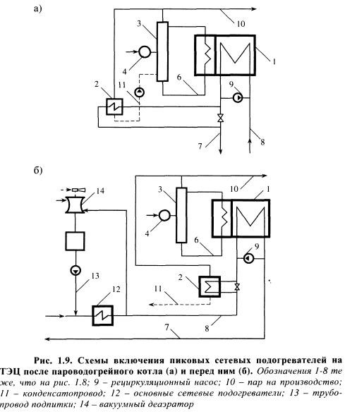 Схема Включения Парового Котла Образец - фото 6