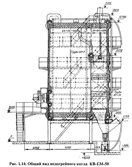 КВ-ГМ-180-150 размещены в