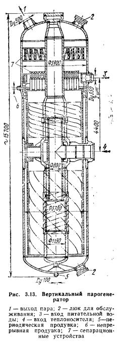 Мощность парогенератора