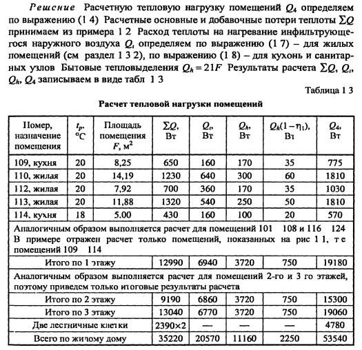 Что такое тепловая нагрузка теплообменника вставки для теплообменника 2 ас.07.20
