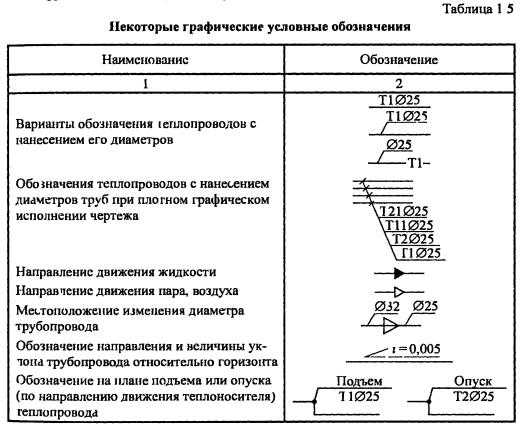 Маникюр с русскими узорами