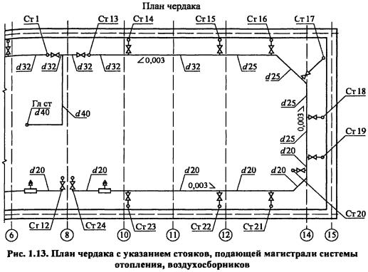 На схеме системы отопления