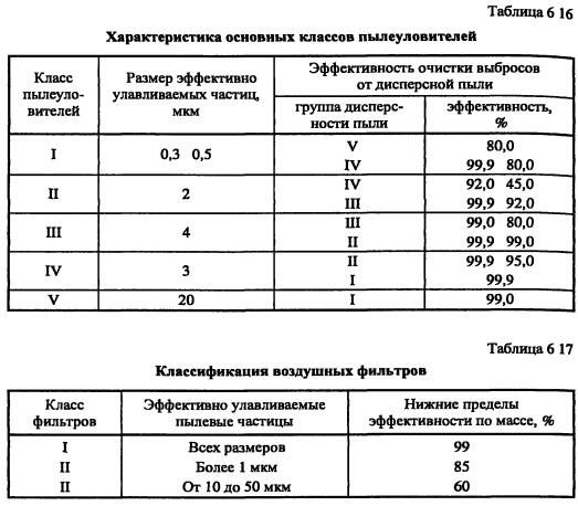 Преобразователь магнитный поплавковый ПМП-152-1D18-M27-W5H3-L1500-HA-H-B-BA