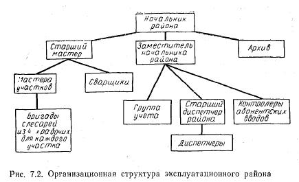 инструкция по эксплуатации насосного оборудования котельной - фото 7